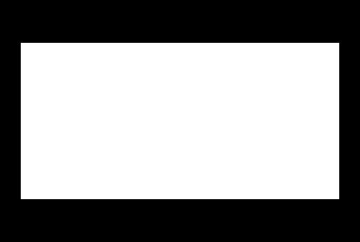 humm Nido White Logo 505x340 1
