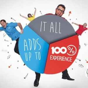 100% Appliances | Buy Now Pay Later with humm